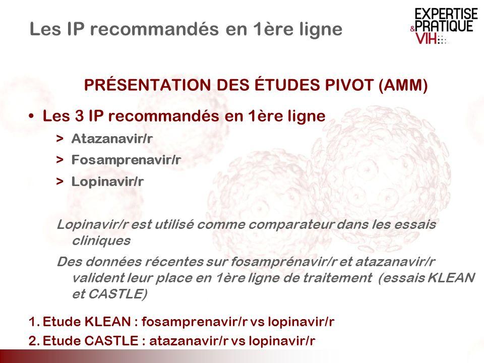 Les IP recommandés en 1ère ligne PRÉSENTATION DES ÉTUDES PIVOT (AMM) Les 3 IP recommandés en 1ère ligne >Atazanavir/r >Fosamprenavir/r >Lopinavir/r Lo