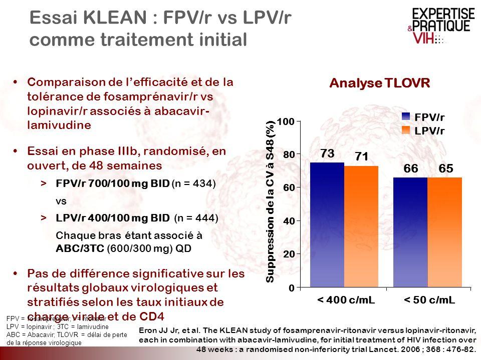 Essai KLEAN : FPV/r vs LPV/r comme traitement initial Comparaison de lefficacité et de la tolérance de fosamprénavir/r vs lopinavir/r associés à abaca