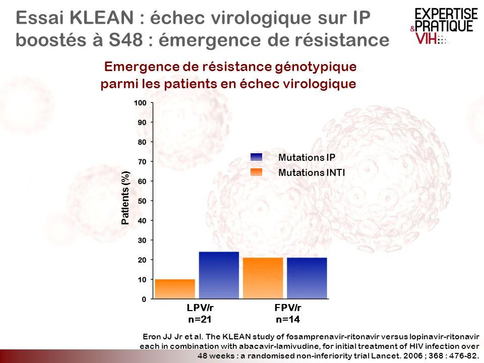 Essai KLEAN : échec virologique sur IP boostés à S48 : émergence de résistance Emergence de résistance génotypique parmi les patients en échec virolog
