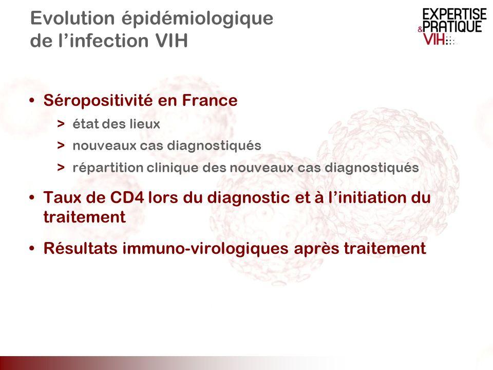 Evolution épidémiologique de linfection VIH Séropositivité en France >état des lieux >nouveaux cas diagnostiqués >répartition clinique des nouveaux ca