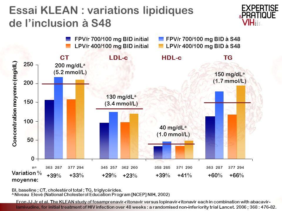 Essai KLEAN : variations lipidiques de linclusion à S48 Eron JJ Jr et al. The KLEAN study of fosamprenavir-ritonavir versus lopinavir-ritonavir each i