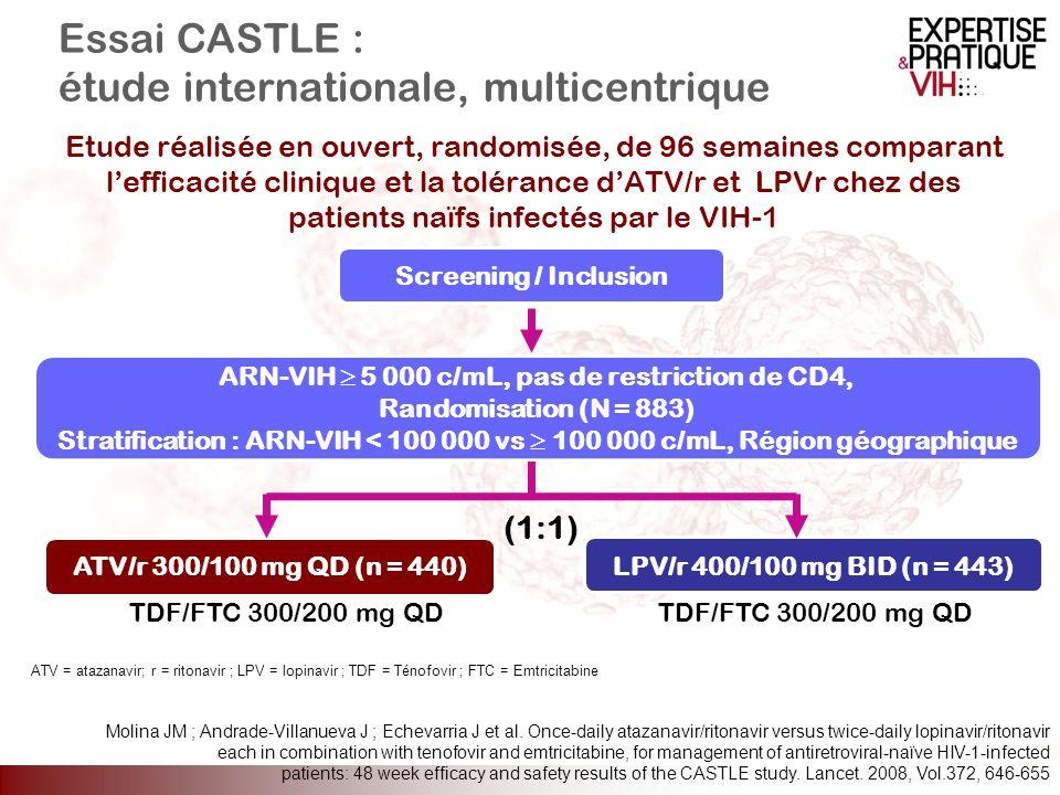 Screening / Inclusion Essai CASTLE : étude internationale, multicentrique Etude réalisée en ouvert, randomisée, de 96 semaines comparant lefficacité c