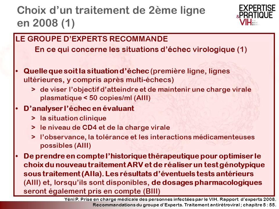 Choix dun traitement de 2ème ligne en 2008 (1) LE GROUPE DEXPERTS RECOMMANDE En ce qui concerne les situations déchec virologique (1) Quelle que soit