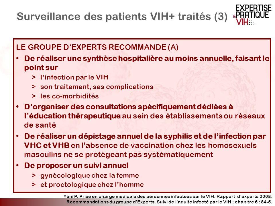 Surveillance des patients VIH+ traités (3) LE GROUPE DEXPERTS RECOMMANDE (A) De réaliser une synthèse hospitalière au moins annuelle, faisant le point
