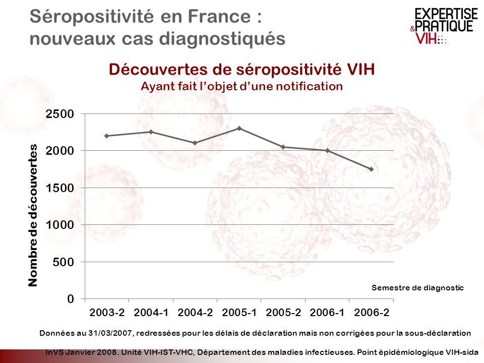 Impact dun traitement ARV sur la tolérance et la résistance : Cohorte HOPS - taux de CD4 à linclusion et toxicité des traitements ARV (1) Neuropathie distale périphérique (N=1969) Anémie (N=1398) Incidence des taux de neuropathie et danémie chez des patients de la cohorte HOPS débutant un traitement HAART selon les différents taux de CD4 à linclusion Lichtenstein KA et al.