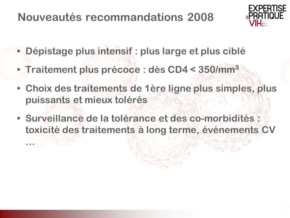 Nouveautés recommandations 2008 Dépistage plus intensif : plus large et plus ciblé Traitement plus précoce : dès CD4 < 350/mm 3 Choix des traitements