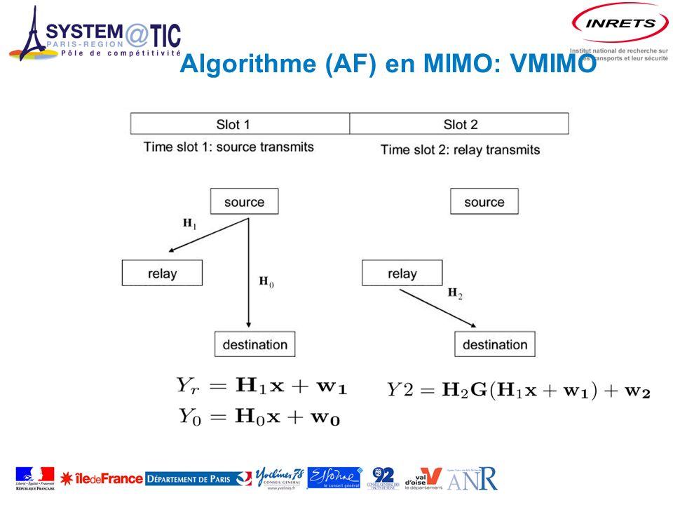 Algorithme (AF) en MIMO: VMIMO