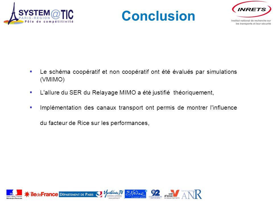 Conclusion Le schéma coopératif et non coopératif ont été évalués par simulations (VMIMO) L allure du SER du Relayage MIMO a été justifié théoriquement, Implémentation des canaux transport ont permis de montrer l influence du facteur de Rice sur les performances,