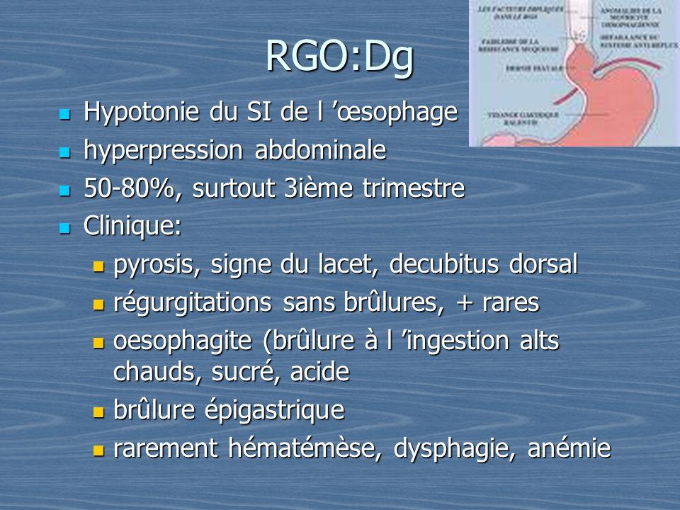 RGO:Dg Hypotonie du SI de l œsophage Hypotonie du SI de l œsophage hyperpression abdominale hyperpression abdominale 50-80%, surtout 3ième trimestre 5