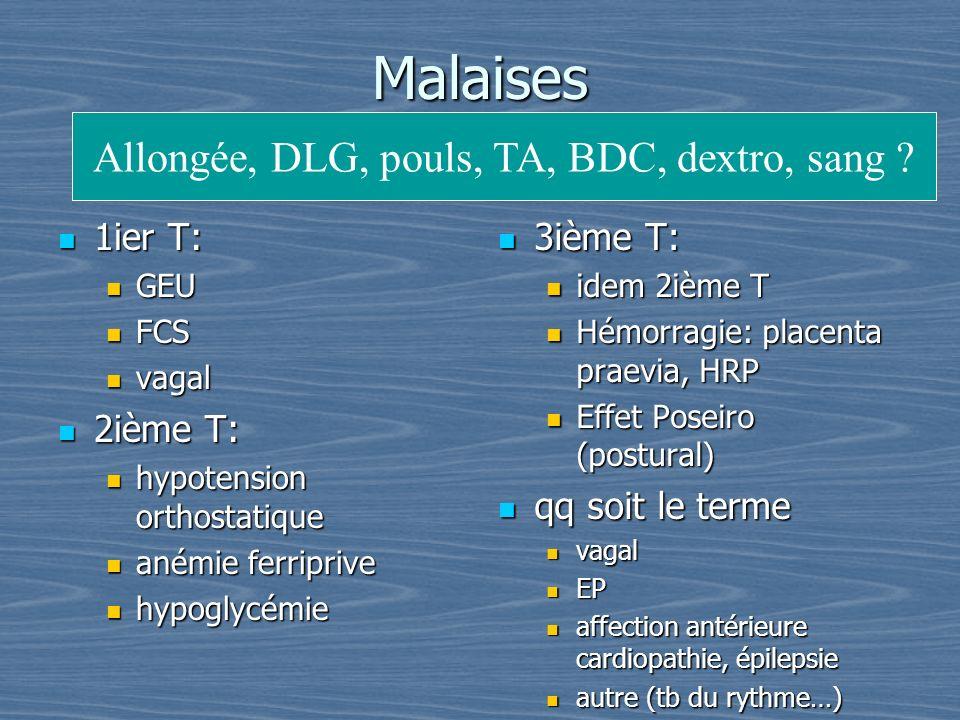 Malaises 1ier T: 1ier T: GEU GEU FCS FCS vagal vagal 2ième T: 2ième T: hypotension orthostatique hypotension orthostatique anémie ferriprive anémie fe