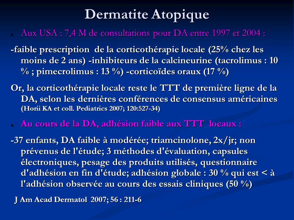 Dermatite Atopique Aux USA : 7,4 M de consultations pour DA entre 1997 et 2004 : Aux USA : 7,4 M de consultations pour DA entre 1997 et 2004 : -faible prescription de la corticothérapie locale (25% chez les moins de 2 ans) -inhibiteurs de la calcineurine (tacrolimus : 10 % ; pimecrolimus : 13 %) -corticoïdes oraux (17 %) Or, la corticothérapie locale reste le TTT de première ligne de la DA, selon les dernières conférences de consensus américaines (Horii KA et coll.