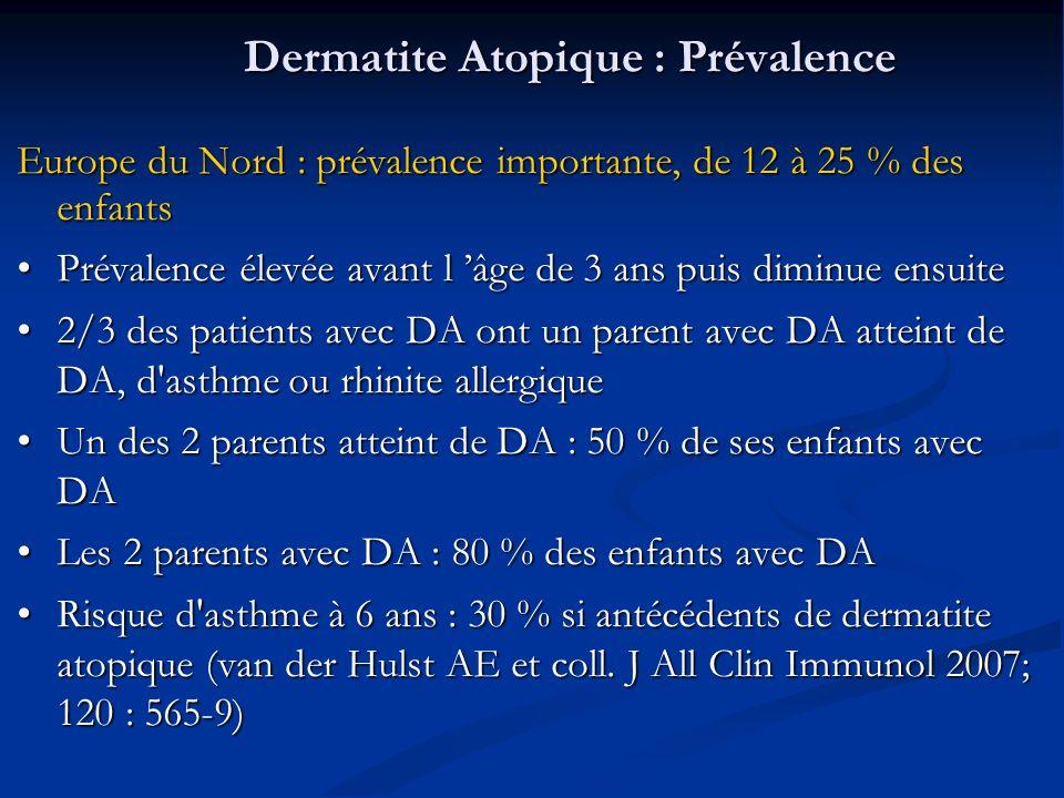 Dermatite Atopique : Prévalence Europe du Nord : prévalence importante, de 12 à 25 % des enfants Prévalence élevée avant l âge de 3 ans puis diminue ensuite Prévalence élevée avant l âge de 3 ans puis diminue ensuite 2/3 des patients avec DA ont un parent avec DA atteint de DA, d asthme ou rhinite allergique 2/3 des patients avec DA ont un parent avec DA atteint de DA, d asthme ou rhinite allergique Un des 2 parents atteint de DA : 50 % de ses enfants avec DA Un des 2 parents atteint de DA : 50 % de ses enfants avec DA Les 2 parents avec DA : 80 % des enfants avec DA Les 2 parents avec DA : 80 % des enfants avec DA Risque d asthme à 6 ans : 30 % si antécédents de dermatite atopique (van der Hulst AE et coll.