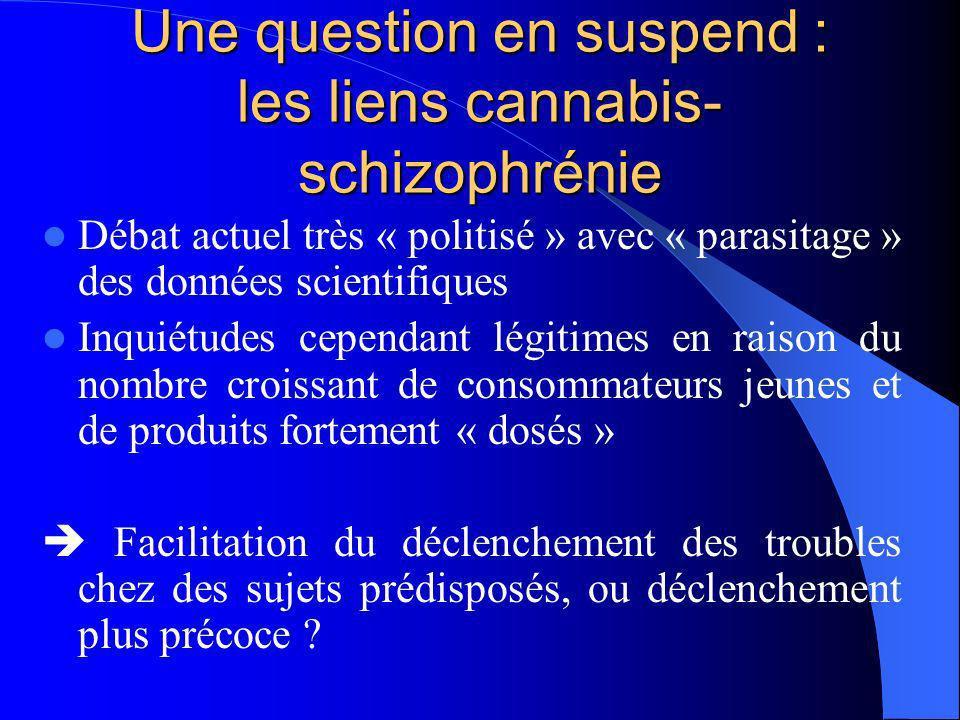 Une question en suspend : les liens cannabis- schizophrénie Débat actuel très « politisé » avec « parasitage » des données scientifiques Inquiétudes c
