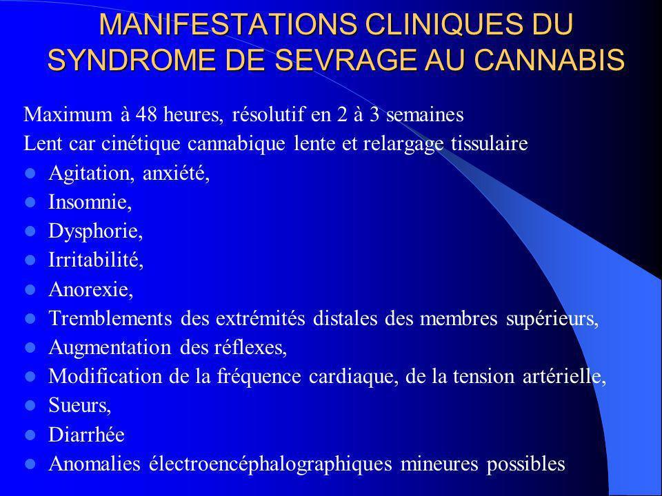 MANIFESTATIONS CLINIQUES DU SYNDROME DE SEVRAGE AU CANNABIS Maximum à 48 heures, résolutif en 2 à 3 semaines Lent car cinétique cannabique lente et re