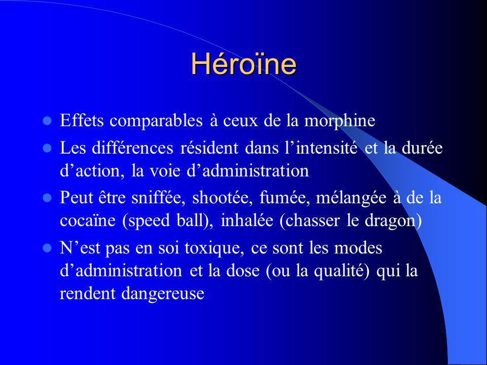 Héroïne Effets comparables à ceux de la morphine Les différences résident dans lintensité et la durée daction, la voie dadministration Peut être sniff