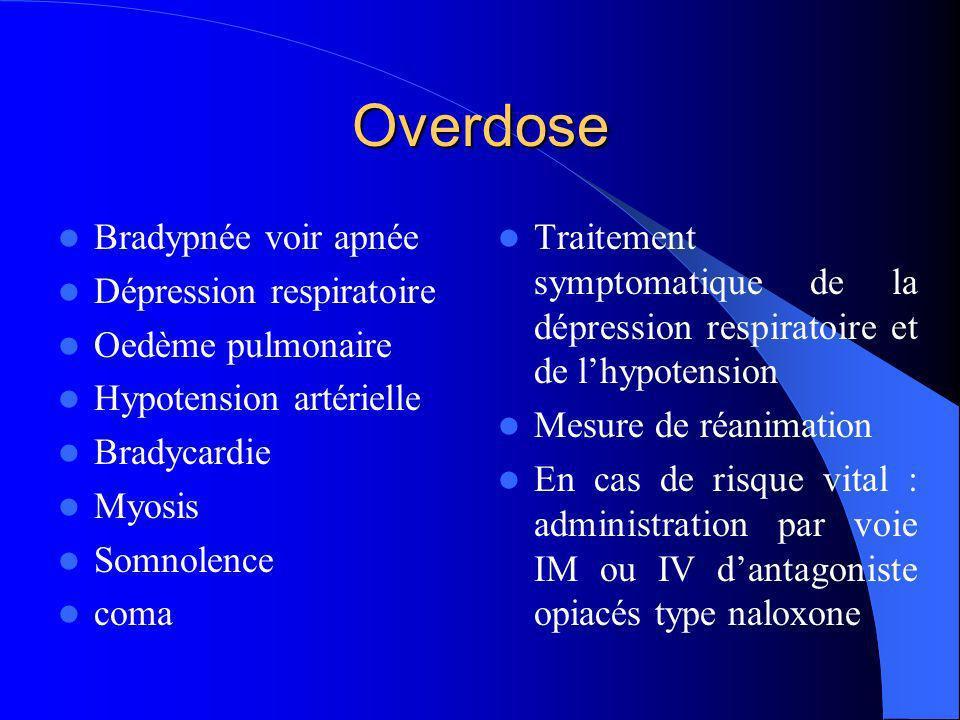 Overdose Bradypnée voir apnée Dépression respiratoire Oedème pulmonaire Hypotension artérielle Bradycardie Myosis Somnolence coma Traitement symptomat