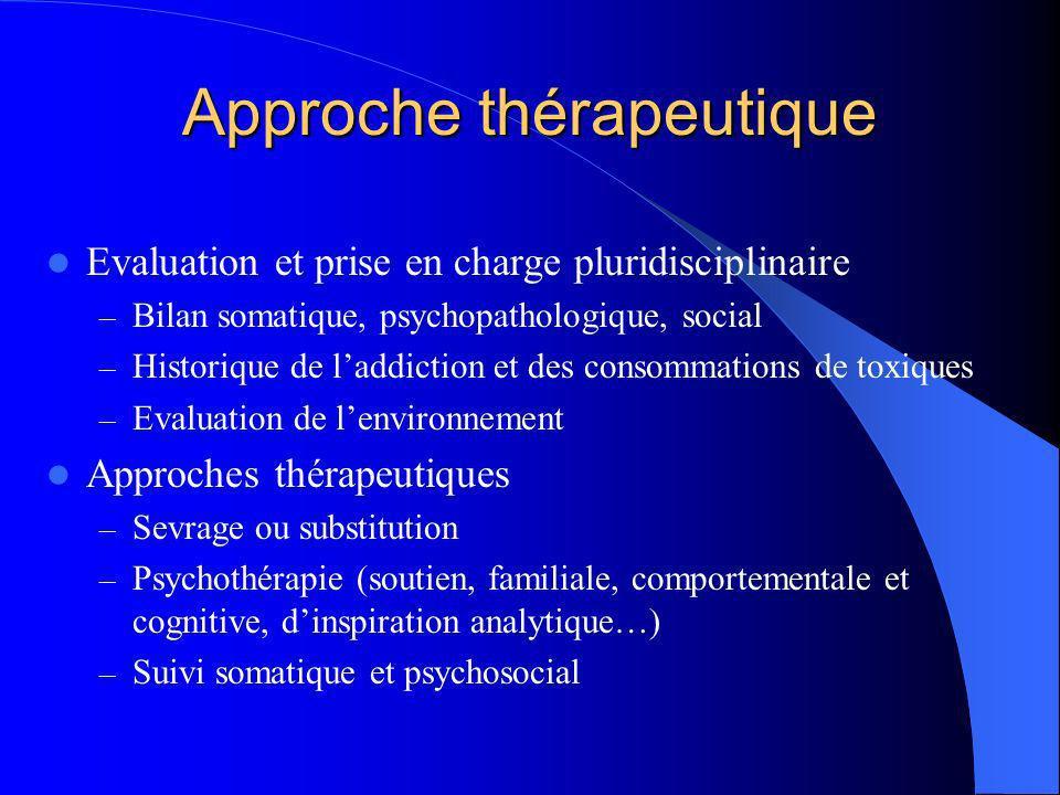 Approche thérapeutique Evaluation et prise en charge pluridisciplinaire – Bilan somatique, psychopathologique, social – Historique de laddiction et de