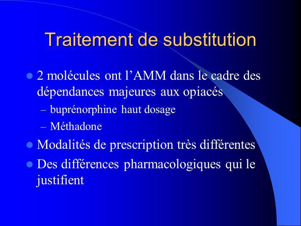 Traitement de substitution 2 molécules ont lAMM dans le cadre des dépendances majeures aux opiacés – buprénorphine haut dosage – Méthadone Modalités d