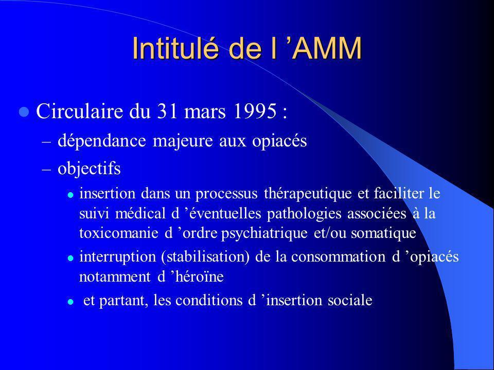 Intitulé de l AMM Circulaire du 31 mars 1995 : – dépendance majeure aux opiacés – objectifs insertion dans un processus thérapeutique et faciliter le
