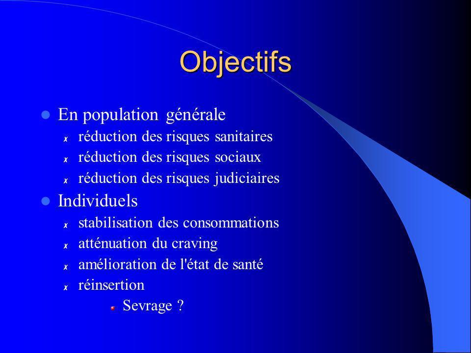 Objectifs En population générale réduction des risques sanitaires réduction des risques sociaux réduction des risques judiciaires Individuels stabilis