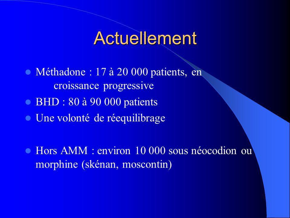 Actuellement Méthadone : 17 à 20 000 patients, en croissance progressive BHD : 80 à 90 000 patients Une volonté de réequilibrage Hors AMM : environ 10