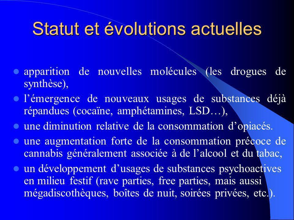 Statut et évolutions actuelles apparition de nouvelles molécules (les drogues de synthèse), lémergence de nouveaux usages de substances déjà répandues
