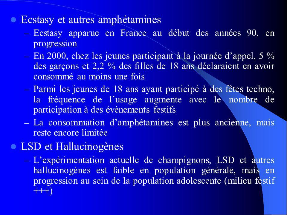 lisinopril 10 mg