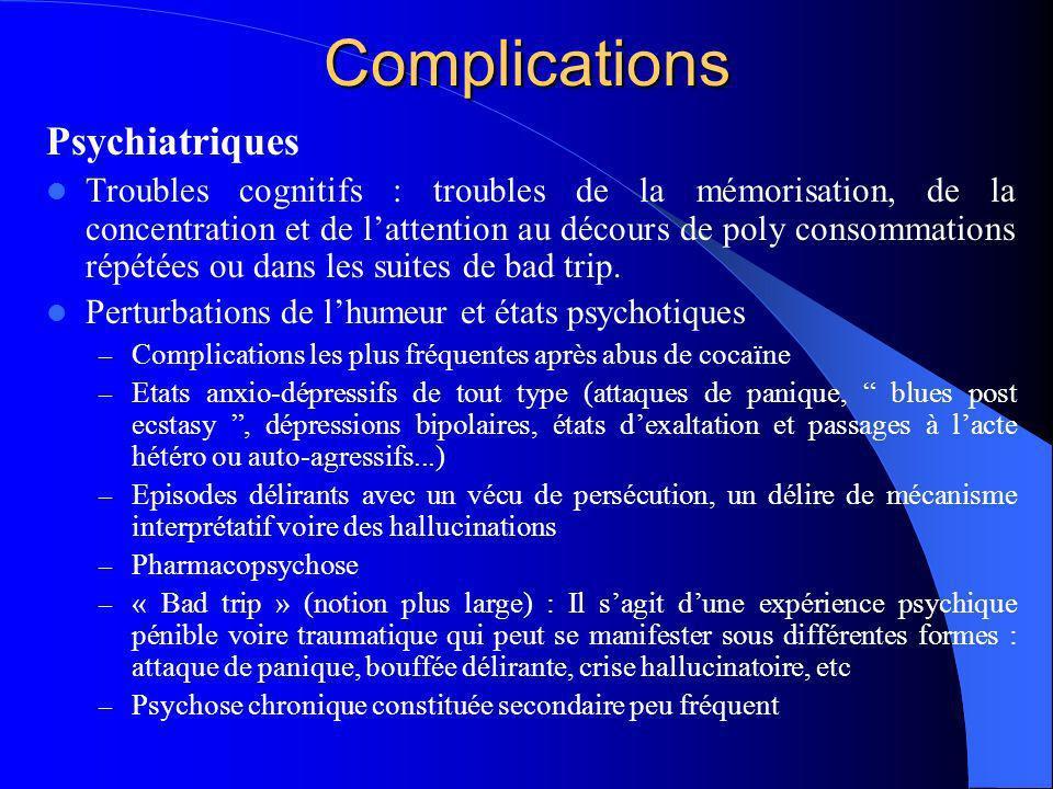 Complications Psychiatriques Troubles cognitifs : troubles de la mémorisation, de la concentration et de lattention au décours de poly consommations r
