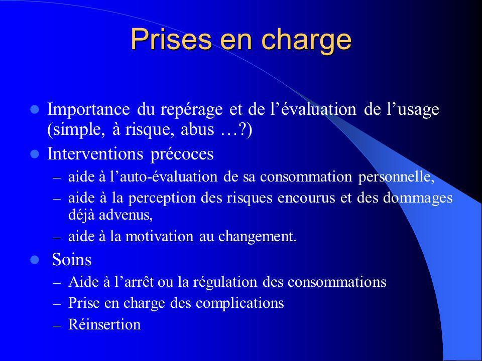 Prises en charge Importance du repérage et de lévaluation de lusage (simple, à risque, abus …?) Interventions précoces – aide à lauto-évaluation de sa