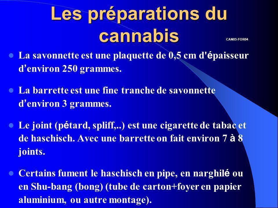 Les préparations du cannabis La savonnette est une plaquette de 0,5 cm d' é paisseur d environ 250 grammes. La barrette est une fine tranche de savonn