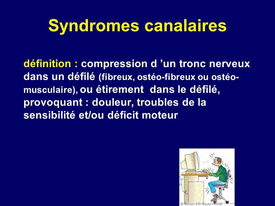 Syndromes canalaires définition : compression d un tronc nerveux dans un défilé (fibreux, ostéo-fibreux ou ostéo- musculaire), ou étirement dans le dé