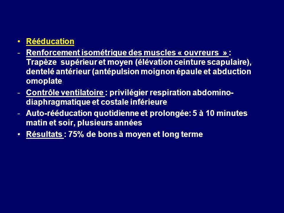 Rééducation -Renforcement isométrique des muscles « ouvreurs » : Trapèze supérieur et moyen (élévation ceinture scapulaire), dentelé antérieur (antépu
