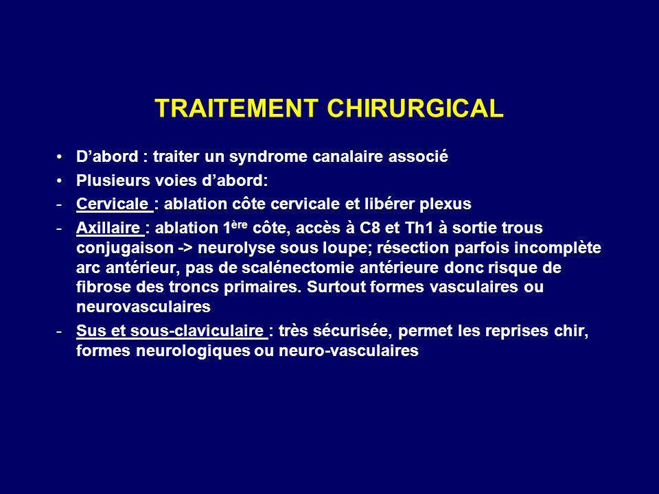 TRAITEMENT CHIRURGICAL Dabord : traiter un syndrome canalaire associé Plusieurs voies dabord: -Cervicale : ablation côte cervicale et libérer plexus -