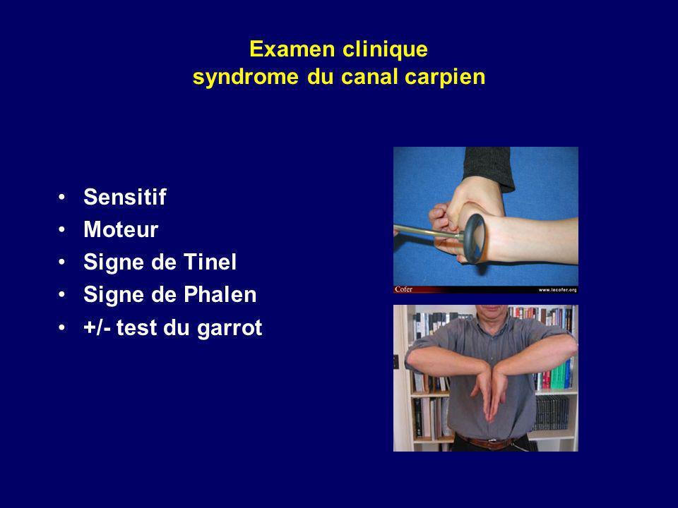 Le syndrome du canal carpien –rechercher : une hypoesthésie une diminution de force (opposant du pouce +++) une amyotrophie thénarienne –souvent irradiations ascendantes dans l avant-bras Causes favorisantes .