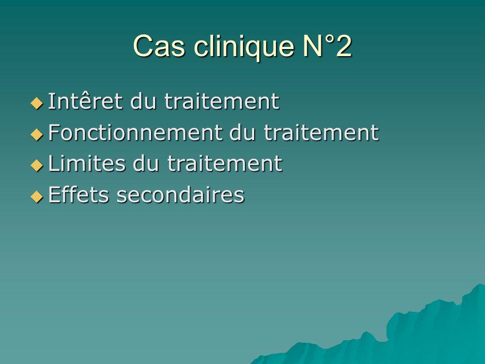 Cas clinique N°2 Intêret du traitement Intêret du traitement Fonctionnement du traitement Fonctionnement du traitement Limites du traitement Limites d