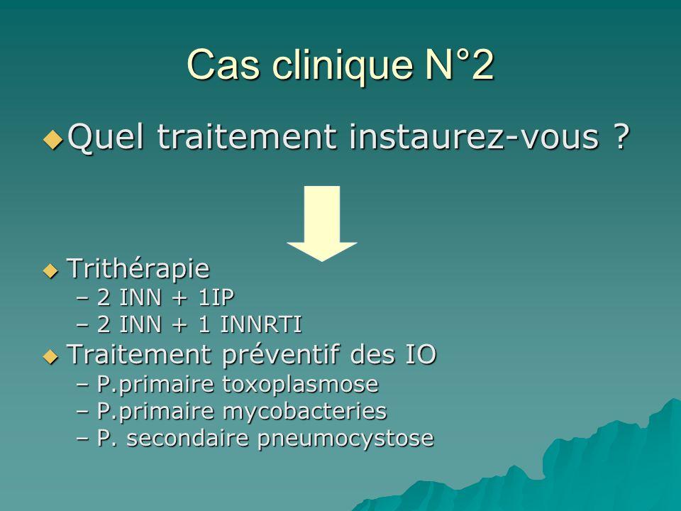 Cas clinique N°2 Quel traitement instaurez-vous ? Quel traitement instaurez-vous ? Trithérapie Trithérapie –2 INN + 1IP –2 INN + 1 INNRTI Traitement p