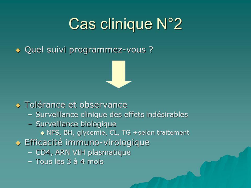 Cas clinique N°2 Quel suivi programmez-vous ? Quel suivi programmez-vous ? Tolérance et observance Tolérance et observance –Surveillance clinique des