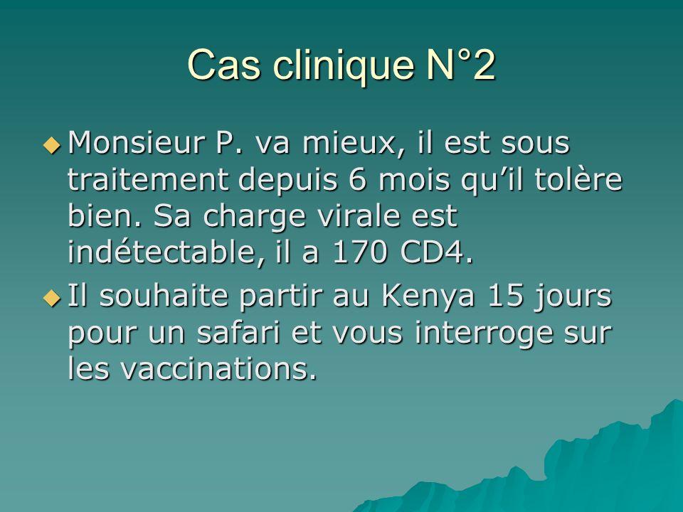 Cas clinique N°2 Monsieur P. va mieux, il est sous traitement depuis 6 mois quil tolère bien. Sa charge virale est indétectable, il a 170 CD4. Monsieu