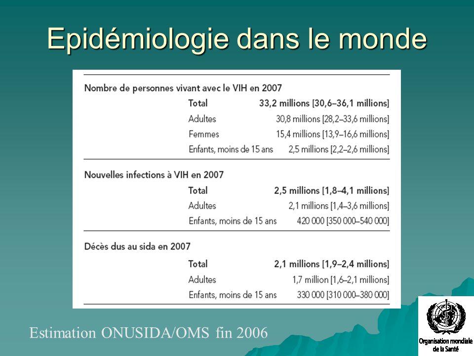 Estimation ONUSIDA/OMS fin 2006 Epidémiologie dans le monde