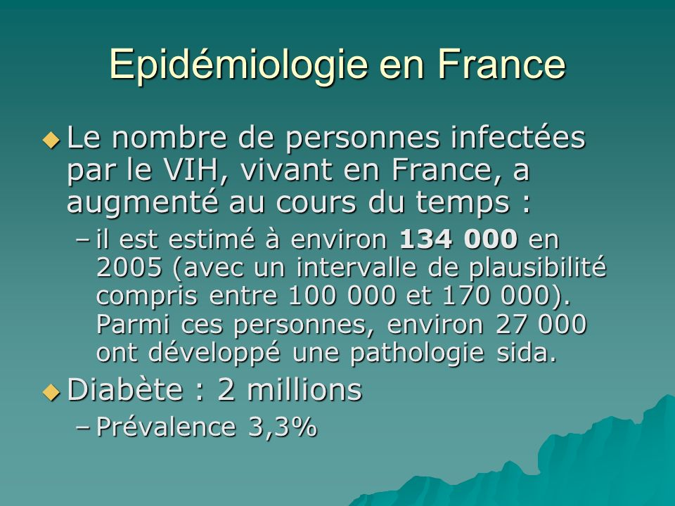 Epidémiologie en France Le nombre de personnes infectées par le VIH, vivant en France, a augmenté au cours du temps : Le nombre de personnes infectées