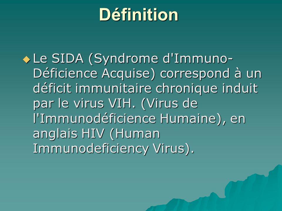 Cas clinique N°2 Observance Observance –Il faut prise médicamenteuse > 95% –=1 mois 2x/jour 2 érreurs possibles –1ère cause de résistance !!!!!