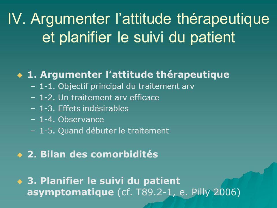 IV. Argumenter lattitude thérapeutique et planifier le suivi du patient 1. Argumenter lattitude thérapeutique – –1-1. Objectif principal du traitement