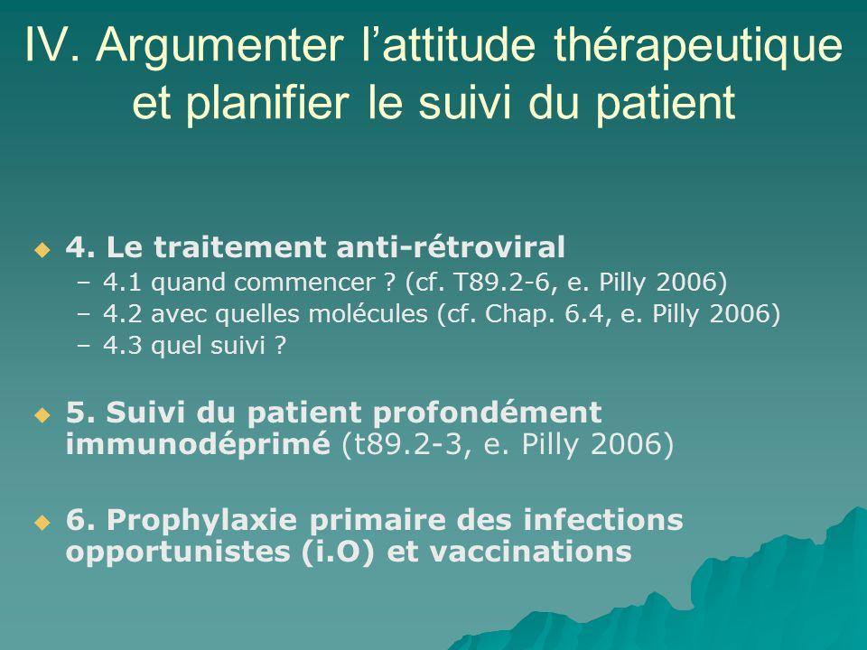 IV. Argumenter lattitude thérapeutique et planifier le suivi du patient 4. Le traitement anti-rétroviral – –4.1 quand commencer ? (cf. T89.2-6, e. Pil