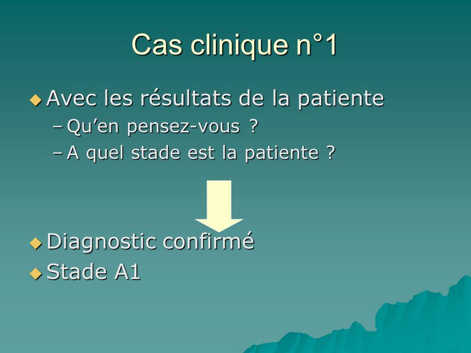 Cas clinique n°1 Avec les résultats de la patiente Avec les résultats de la patiente –Quen pensez-vous ? –A quel stade est la patiente ? Diagnostic co
