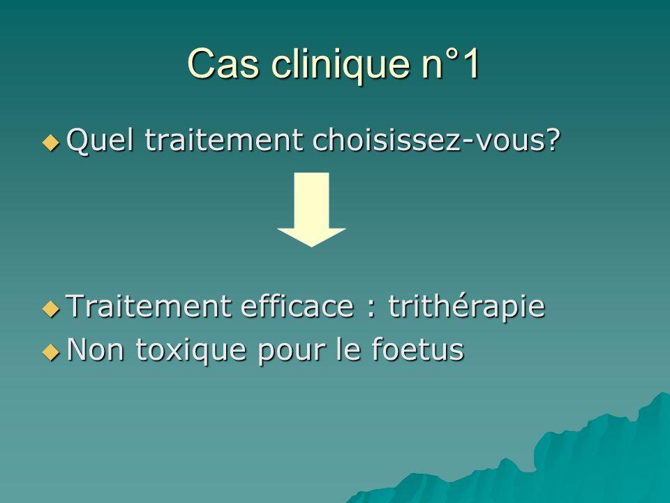 Cas clinique n°1 Quel traitement choisissez-vous? Quel traitement choisissez-vous? Traitement efficace : trithérapie Traitement efficace : trithérapie