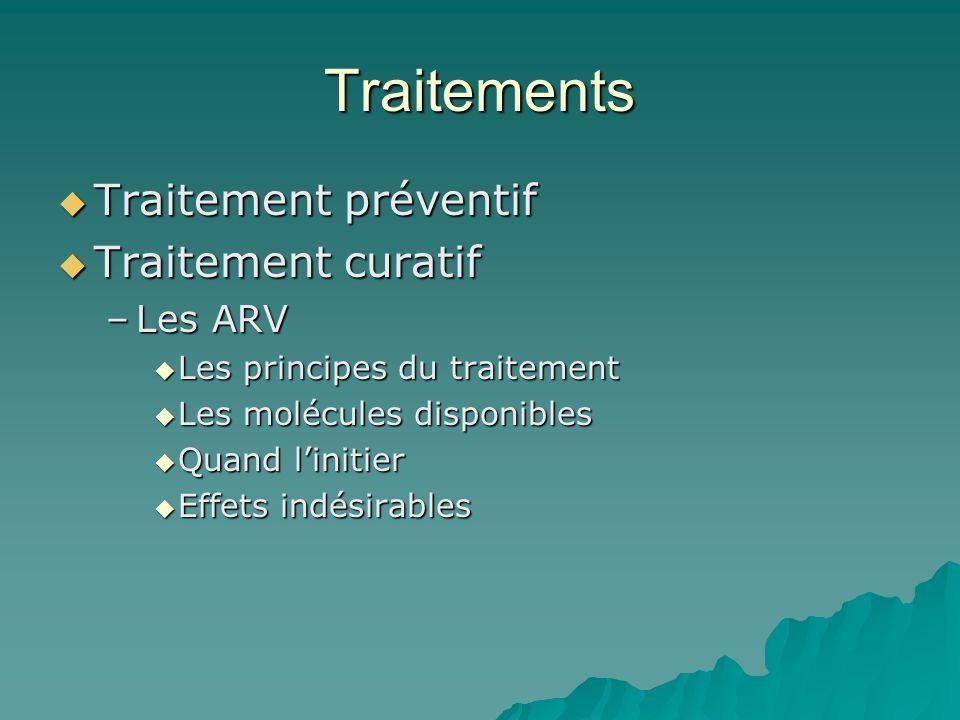 Traitements Traitement préventif Traitement préventif Traitement curatif Traitement curatif –Les ARV Les principes du traitement Les principes du trai