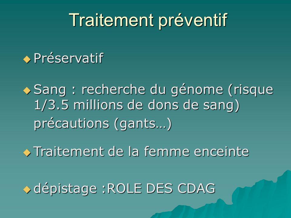 Traitement préventif Préservatif Préservatif Sang : recherche du génome (risque 1/3.5 millions de dons de sang) Sang : recherche du génome (risque 1/3