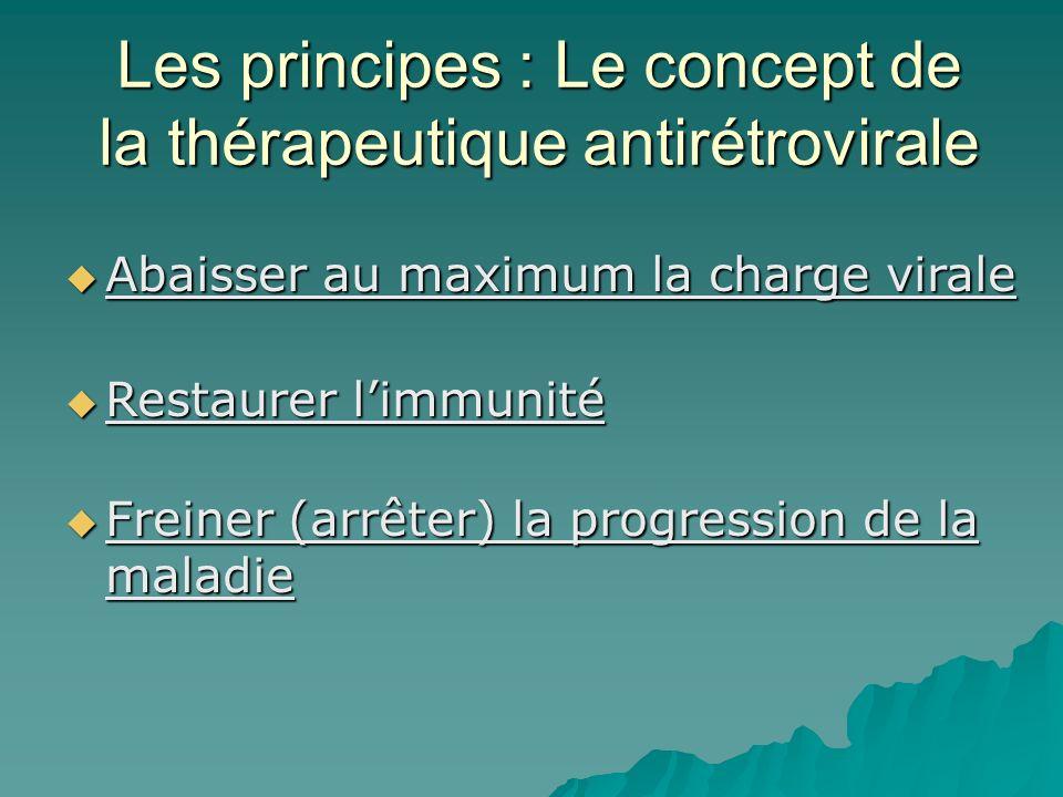 Les principes : Le concept de la thérapeutique antirétrovirale Abaisser au maximum la charge virale Abaisser au maximum la charge virale Restaurer lim