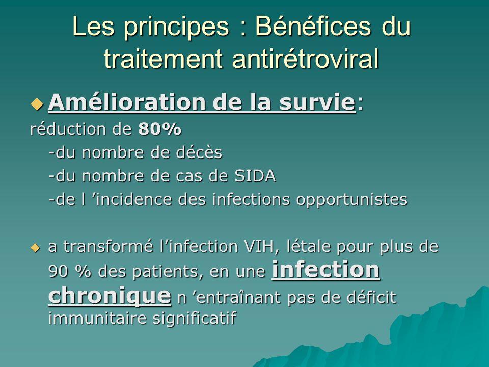 Les principes : Bénéfices du traitement antirétroviral Amélioration de la survie: Amélioration de la survie: réduction de 80% -du nombre de décès -du