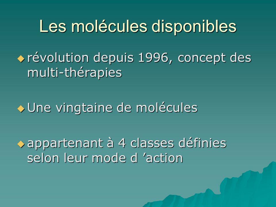 Les molécules disponibles révolution depuis 1996, concept des multi-thérapies révolution depuis 1996, concept des multi-thérapies Une vingtaine de mol